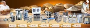 Bakery-Product-list_CHANMAG-Bakery-Machine_2020