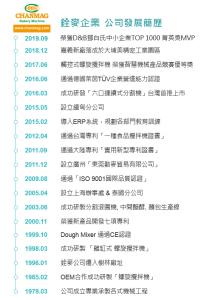 2019_CHANMAG-history_0930