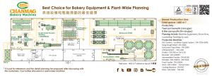 Bread Production Line_1400 m2