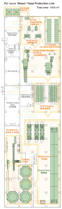 Bread-Production-Line_refer-layout_1400m2_CHANMAG