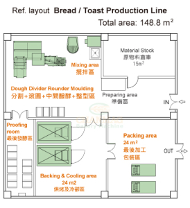 Bread-Production-Line_refer-layout_148-8m2_CHANMAG