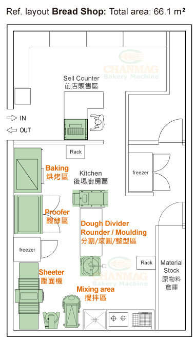 Bread-Shop_refer-layout_66-1m2_CHANMAG