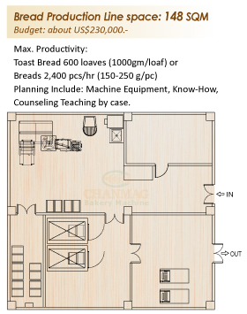Bakery-Planning-by-Case-Layout_148sqm