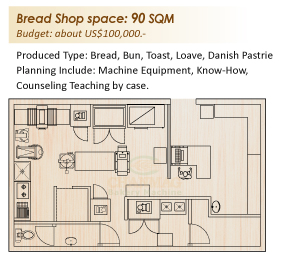 Bakery-Planning-by-Case-Layout_90sqm